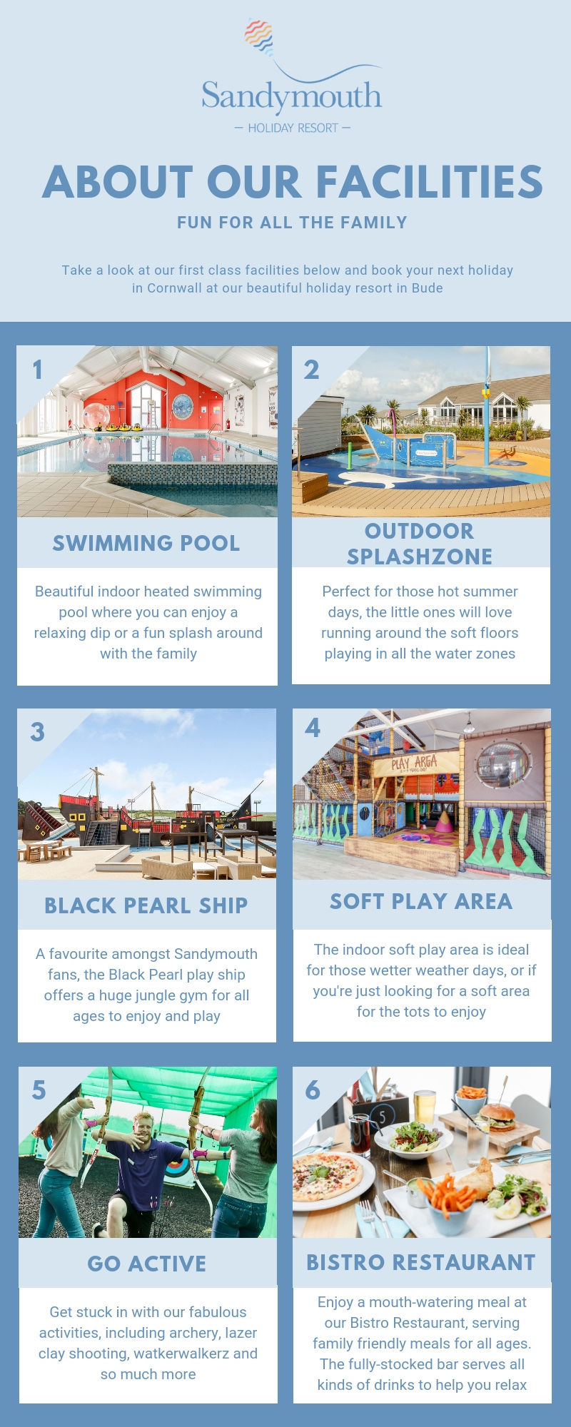 infographic showing all the different facilities at Sandymouth