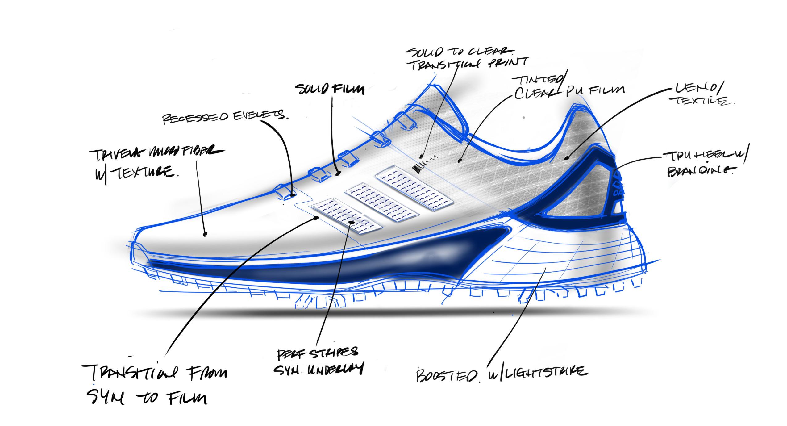 adidas ZG21 technology